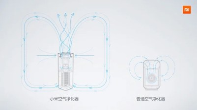 Air purifer Xiaomi
