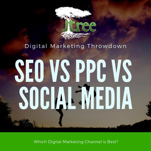 SEO vs PPC vs Social Media in One Graph