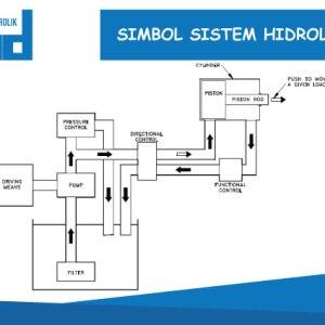 simbol sistem hidrolik