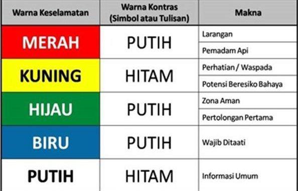 Safety Sign Indonesia Rambu Keselamatan Safety Sign Rambu Keselamatan Kerja K3 Jualsepatusafety Com
