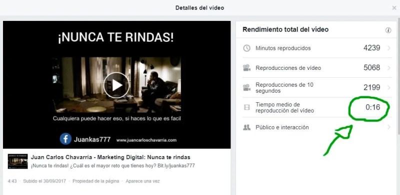 rendimiento de la reproducción de un vídeo en facebook