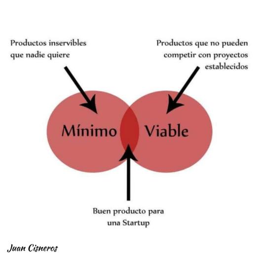 Lean Startup Juancisneros 3 web
