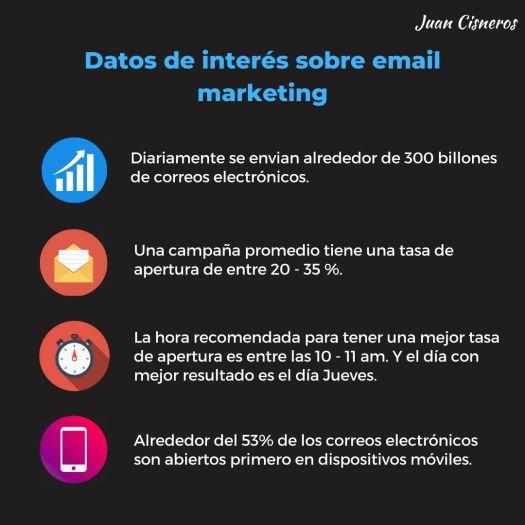 reports y datos de interés sobre email marketing y mailchimp