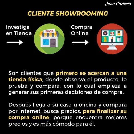 Cliente showrooming multichannel