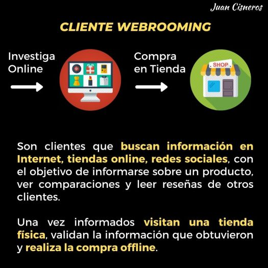 Cliente Webrooming multicanal