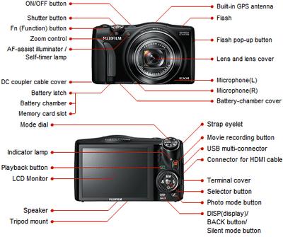 Fujifilm FinePix F770EXR, ¿arma total? (3/6)