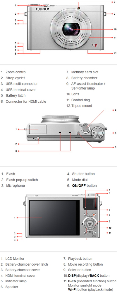 Fujifilm XQ1, buenas vibraciones (3/6)