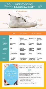 Recomendaciones de calzado por Katy Bowman