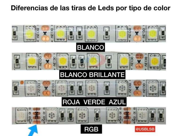 diferentes-tipos-de-tiras-de-led-por-colores