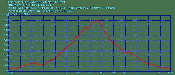 perfil-ruta_2014-06-21