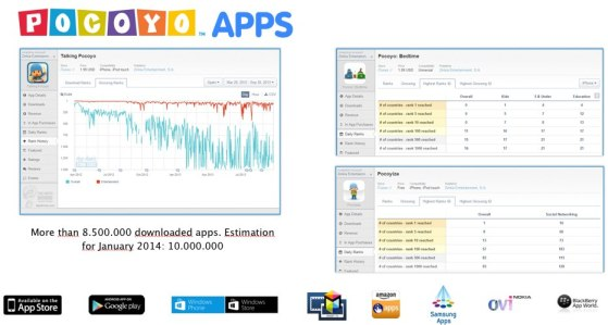 Pocoyo-Apps-2013