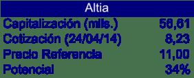 Precio de Referencia Altia 20140424