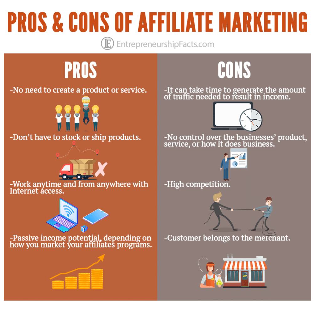 The Pros and Cons of Affiliate Marketing 2021