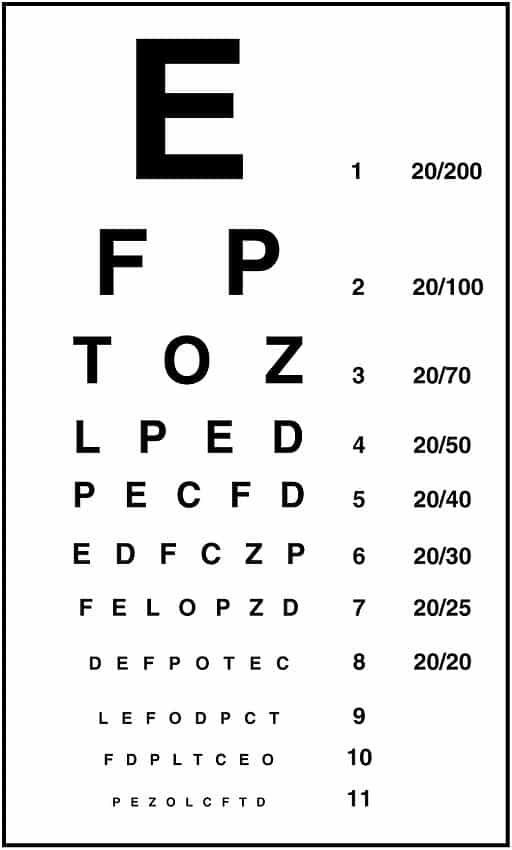 health screenings you need after age 50+eye-chart