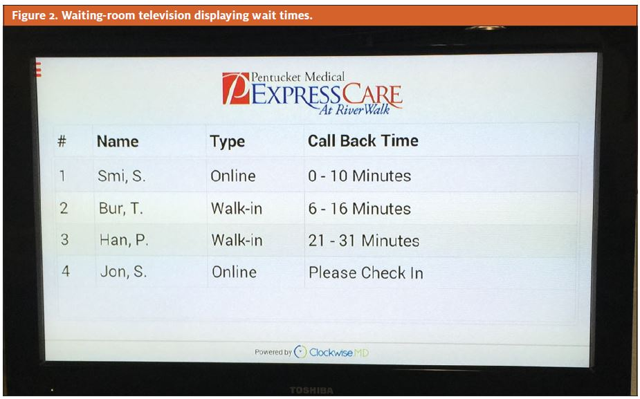 Time Patient Board Tracking Wait
