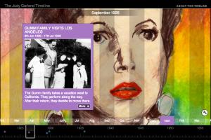 Judy Garland Timeline