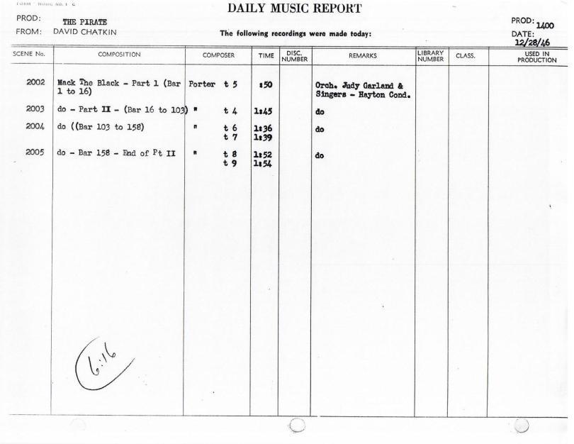 December 28, 1946 Mack The Black