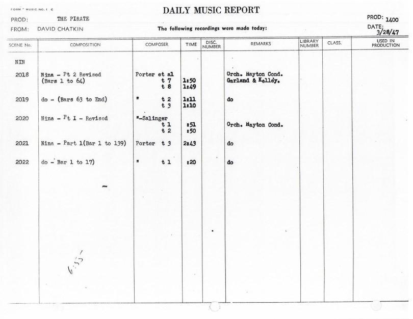March 28, 1947 Nina - Garland outtake?
