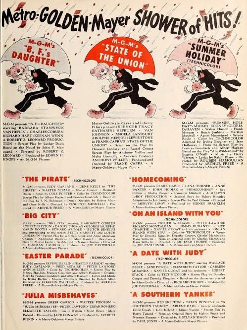 April 1, 1948 Film Daily.