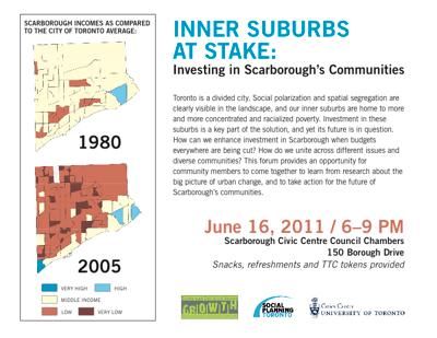 Inner suburbs