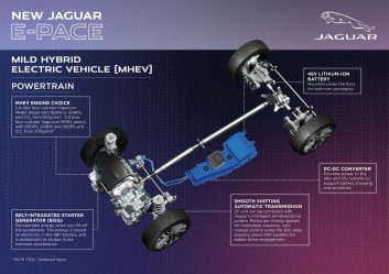 Jag_E-PACE_21MY_MHEV_Powertrain_Infographic_281020