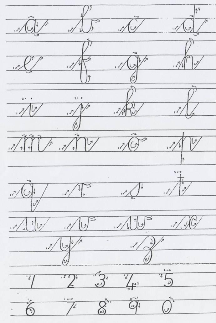 Pas X also Basiese Skrif Oefening Uitleg besides Cursive besides A moreover Graphics. on lopende skrif