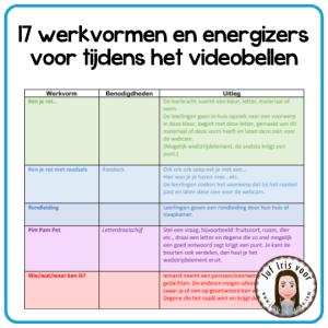 werkvormen en energizers voor tijdens het videobellen
