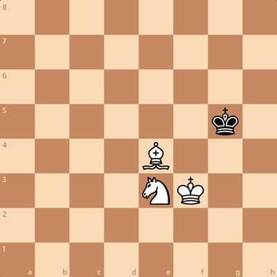 Caballero-+-Alfil-contra-Rey-del-adversario