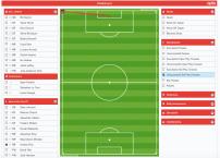 Pirlo vs DCU set play NO