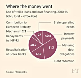 FT-chart-greek-debt-service-700