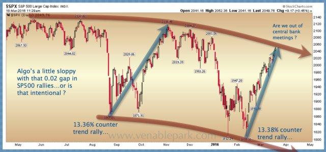 S&P redux March 18 2016
