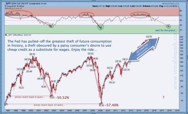 S&P Aug 12 2016