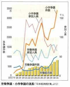 山川出版社「詳説日本史」p330