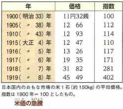 帝国書院「図説日本史通覧」P251