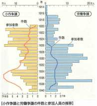 %e5%8a%b4%e5%83%8d%e5%b0%8f%e4%bd%9c%e4%ba%89%e8%ad%b0t123