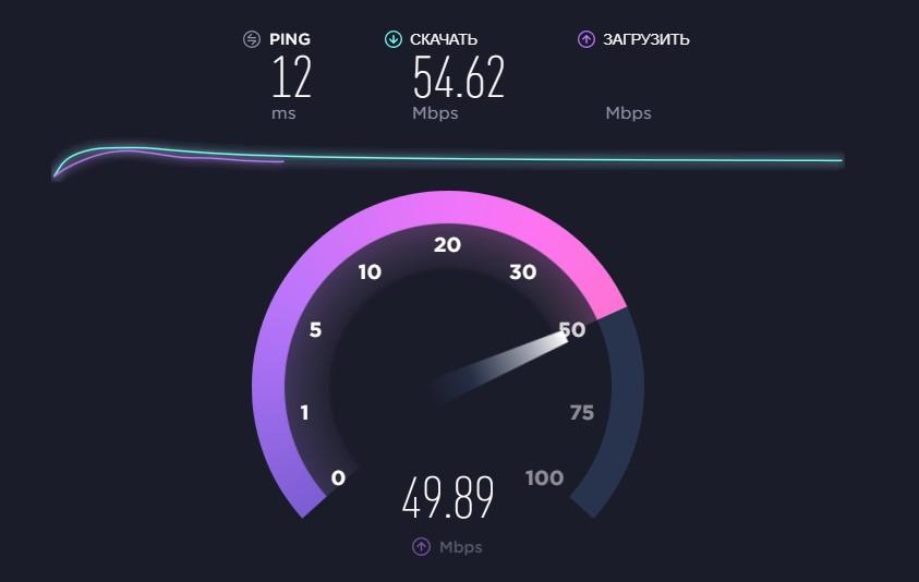câștigurile pe viteza internetului