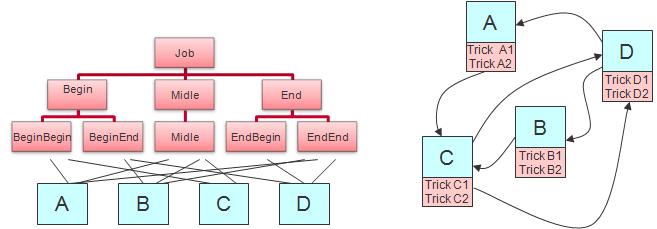 ADDD in nutshell  (1/4)