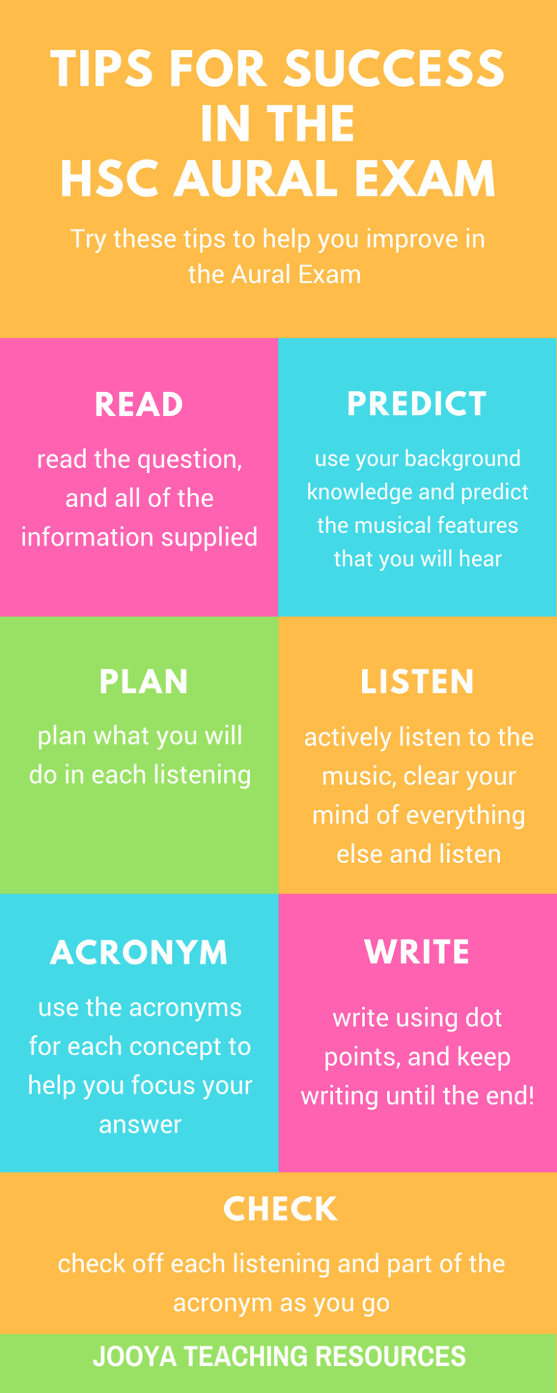 Blog Post on the HSC Music 1 Aural Exam Resources by Jooya Teaching Resources. Strategies and resources to help both staff and students navigate the exam.