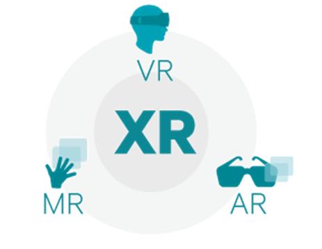 AR / VR / MR