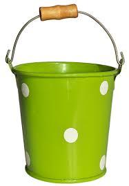 Explaining with the bucket analogy