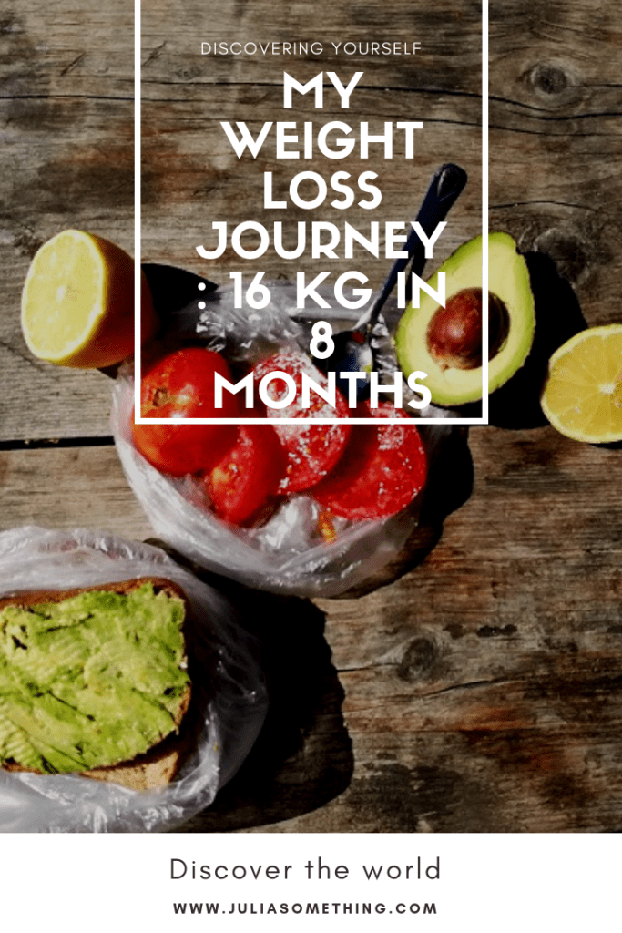The story of my weight loss journey: 16 Kg in 8 months #weightLoss #Vegan