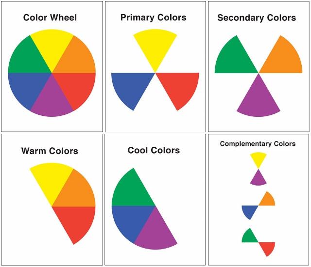 colour_wheel