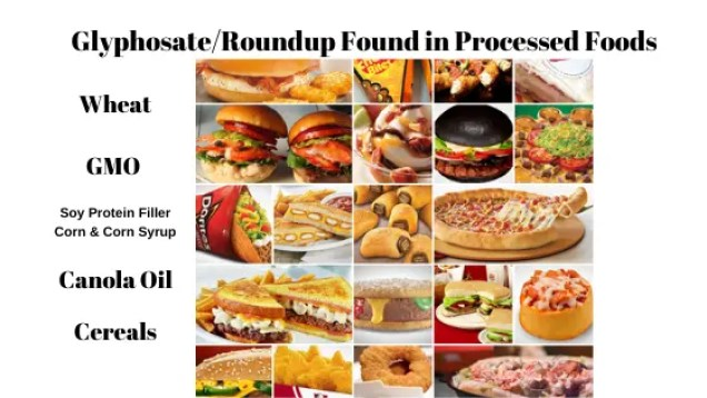 Are You Eating Roundup? Glyphosate (Roundup) Found in Processed & Packaged Foods!