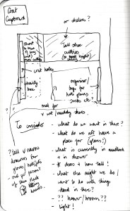 Initial idea sketch and questions (seen from above).