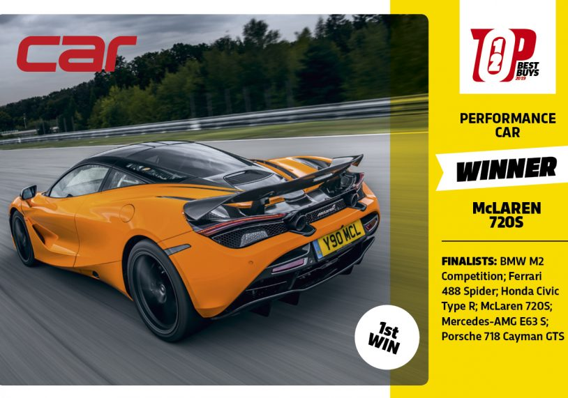 Here S Car Magazine S Top 12 Best Buys For 2019 Juliet