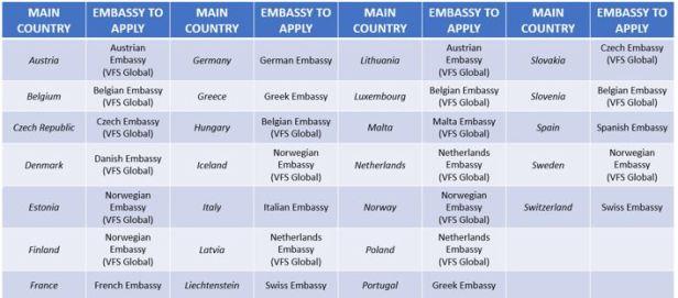 How to get Schengen visa for Filipinos in 2 weeks - Julio