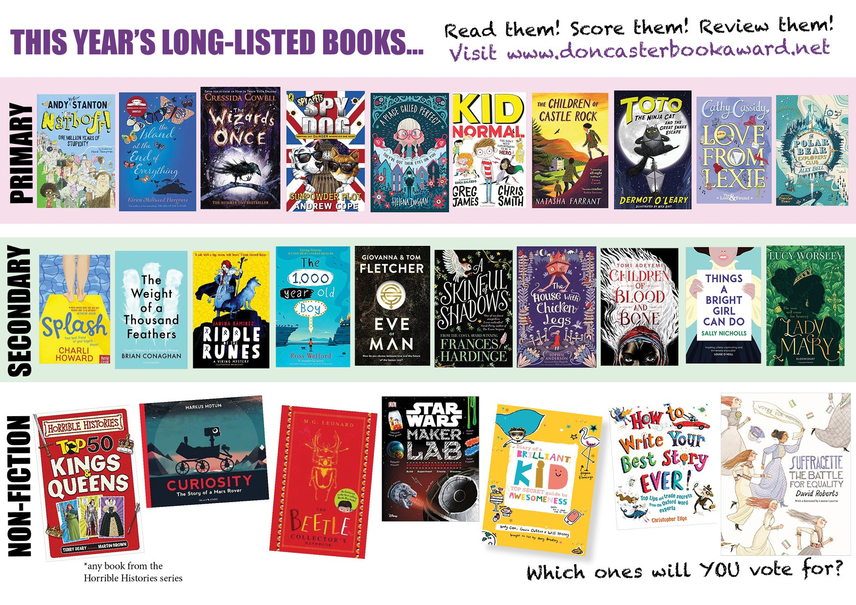 The Doncaster Book Awards – By Kids for Kids