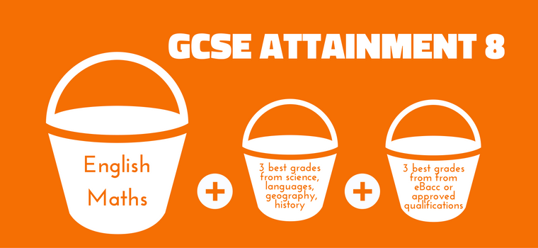 GCSE rating changes