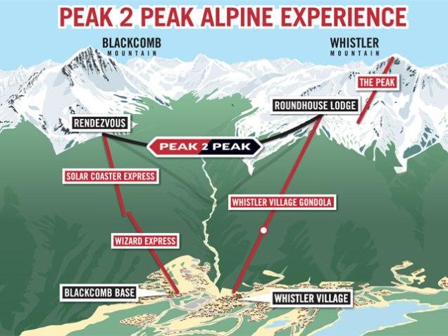 2011 7 OMT Day 4 Whistler Peak2Peak1