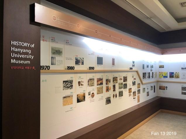 2019 Hanyang University. By Fan 13. 23